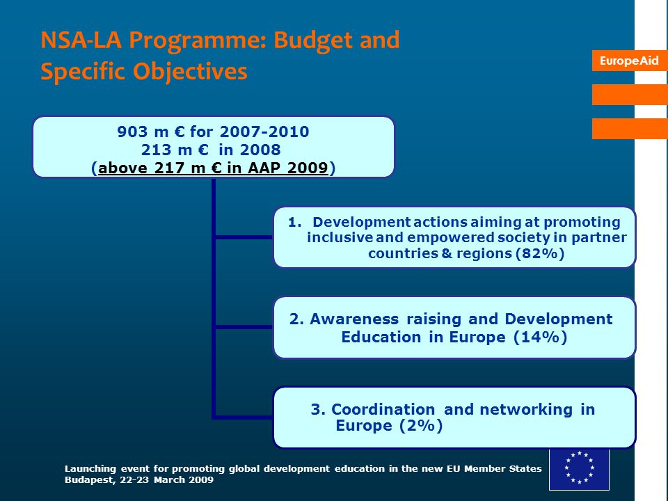 NSA-LA Programme: Budget and Specific Objectives