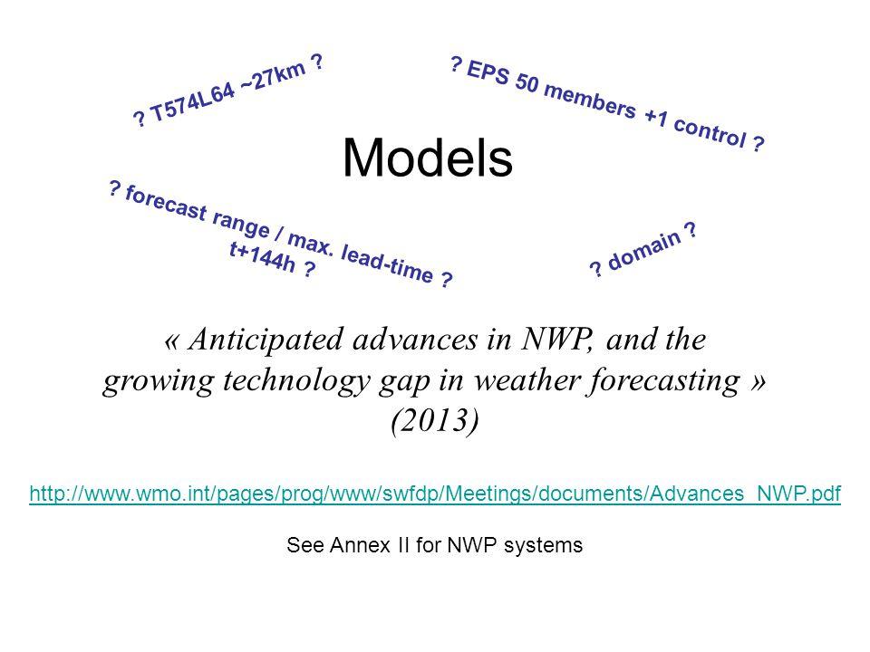 forecast range / max. lead-time