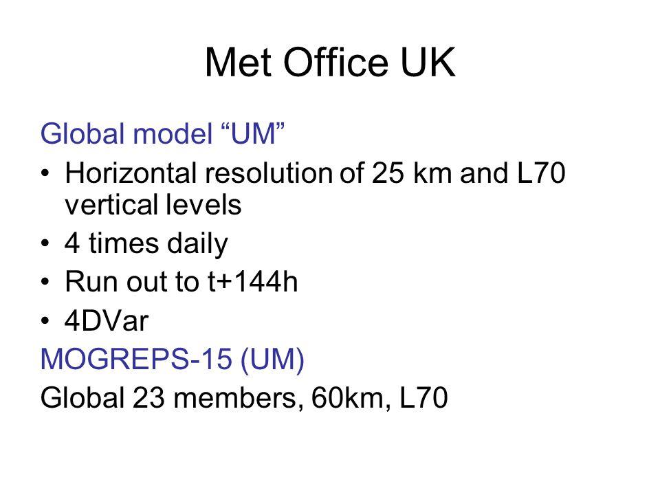 Met Office UK Global model UM