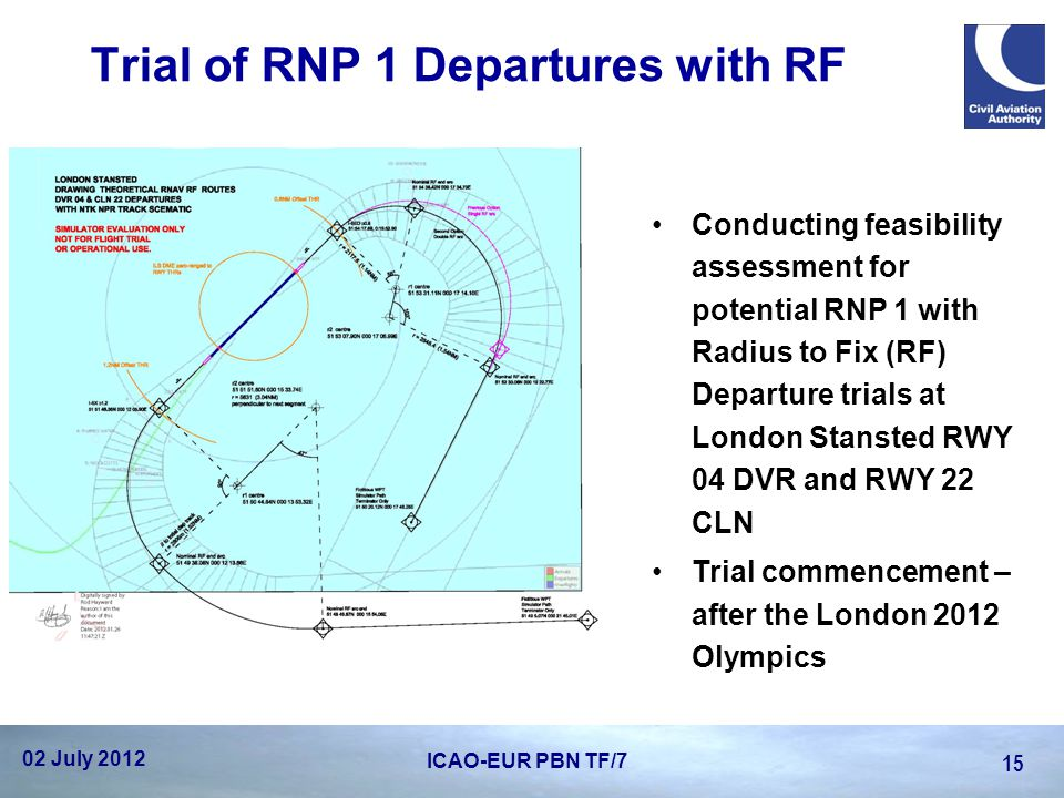 Trial of RNP 1 Departures with RF