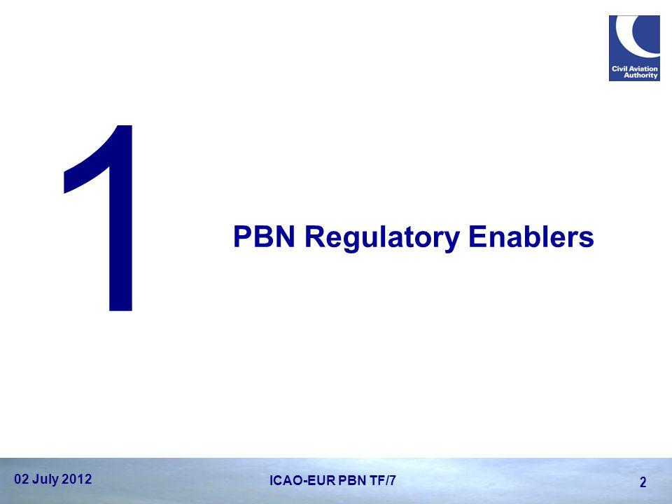 PBN Regulatory Enablers