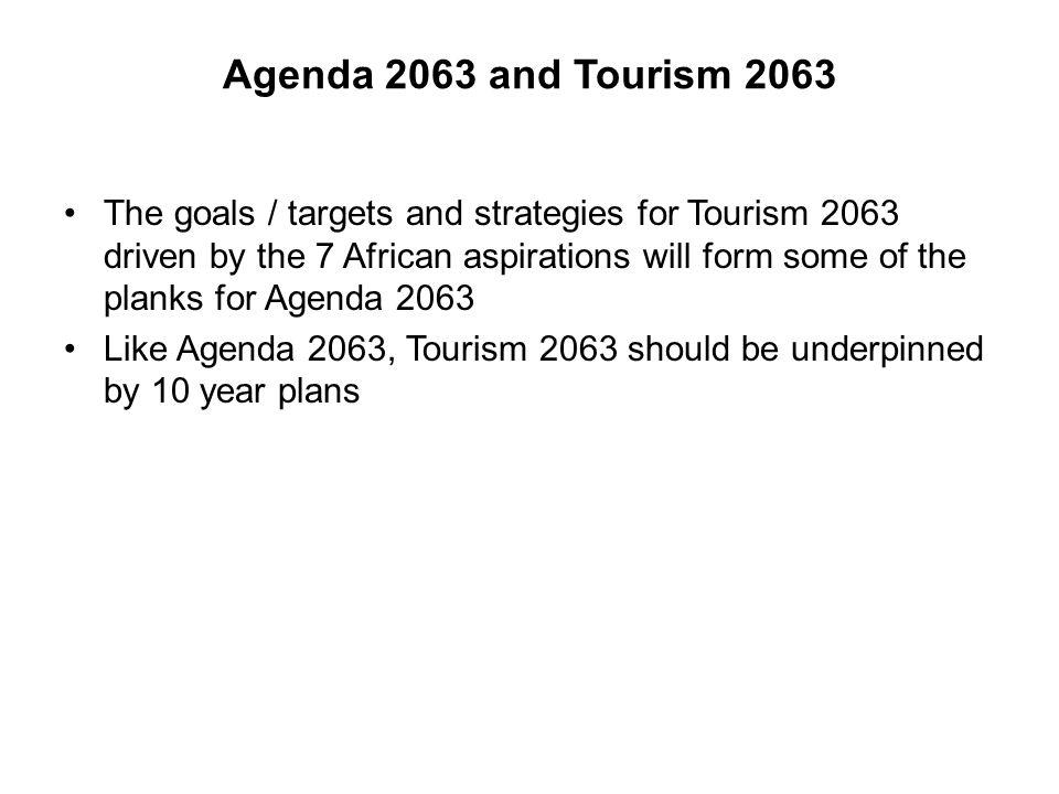 Agenda 2063 and Tourism 2063