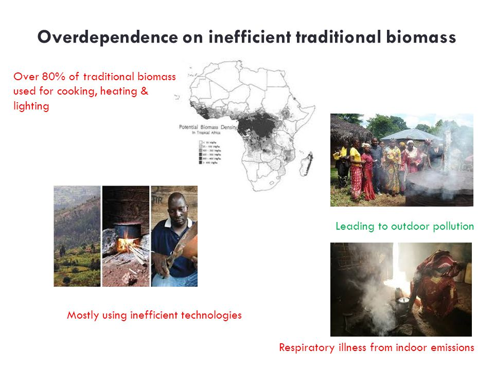 Overdependence on inefficient traditional biomass
