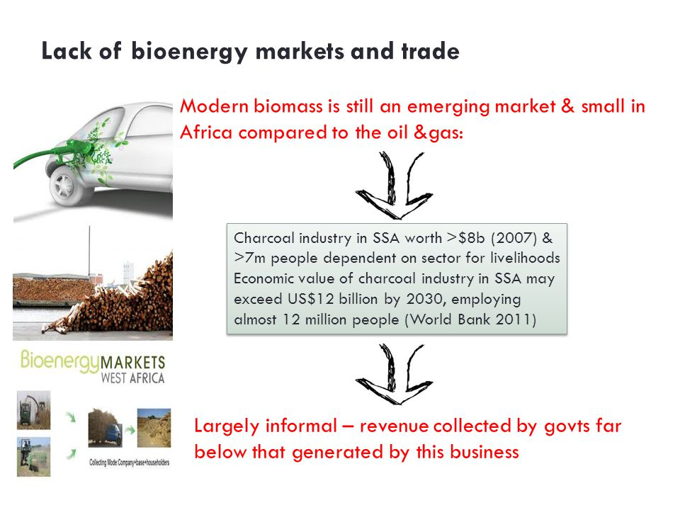 Lack of bioenergy markets and trade