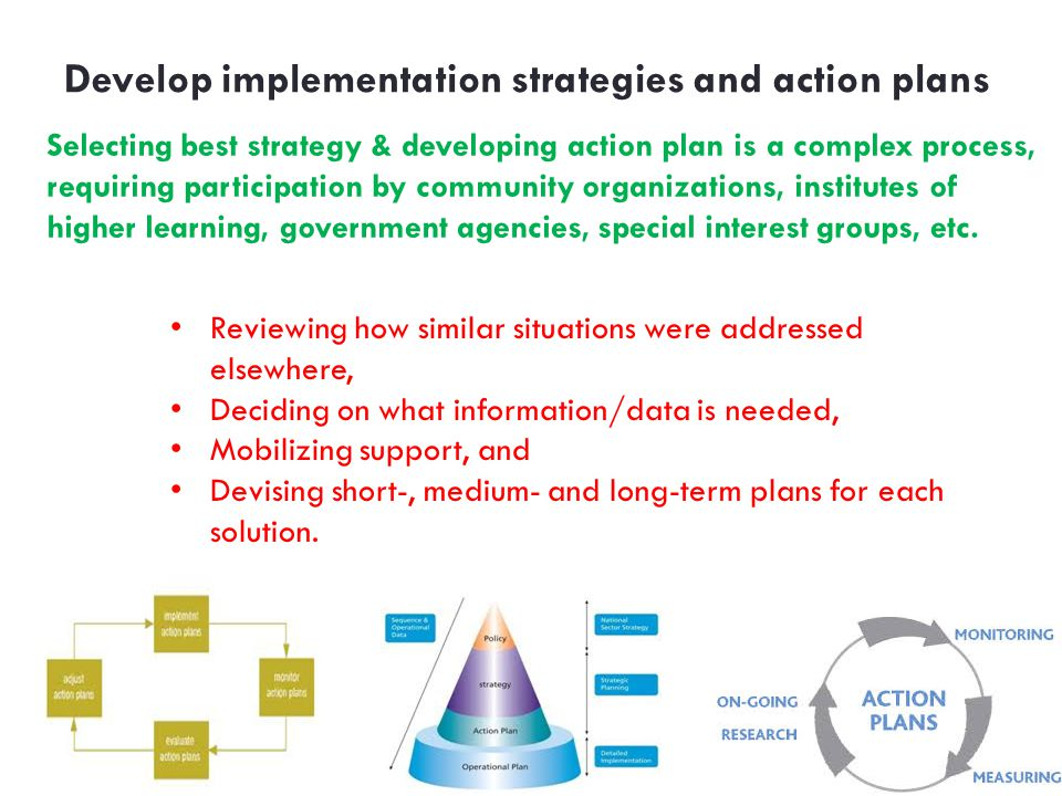 Develop implementation strategies and action plans