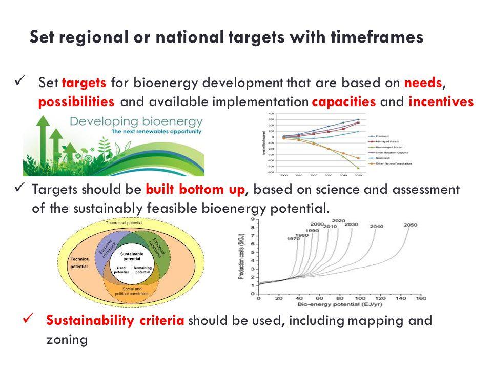 Set regional or national targets with timeframes