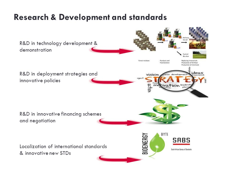 Research & Development and standards