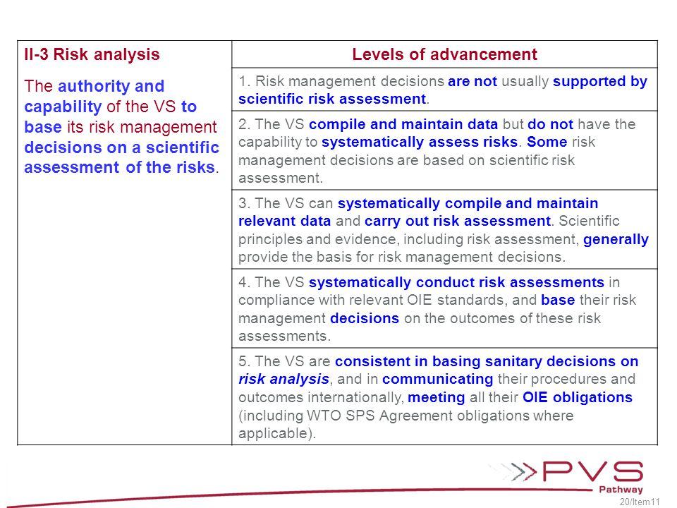 II-3 Risk analysis The authority and capability of the VS to base its risk management decisions on a scientific assessment of the risks.