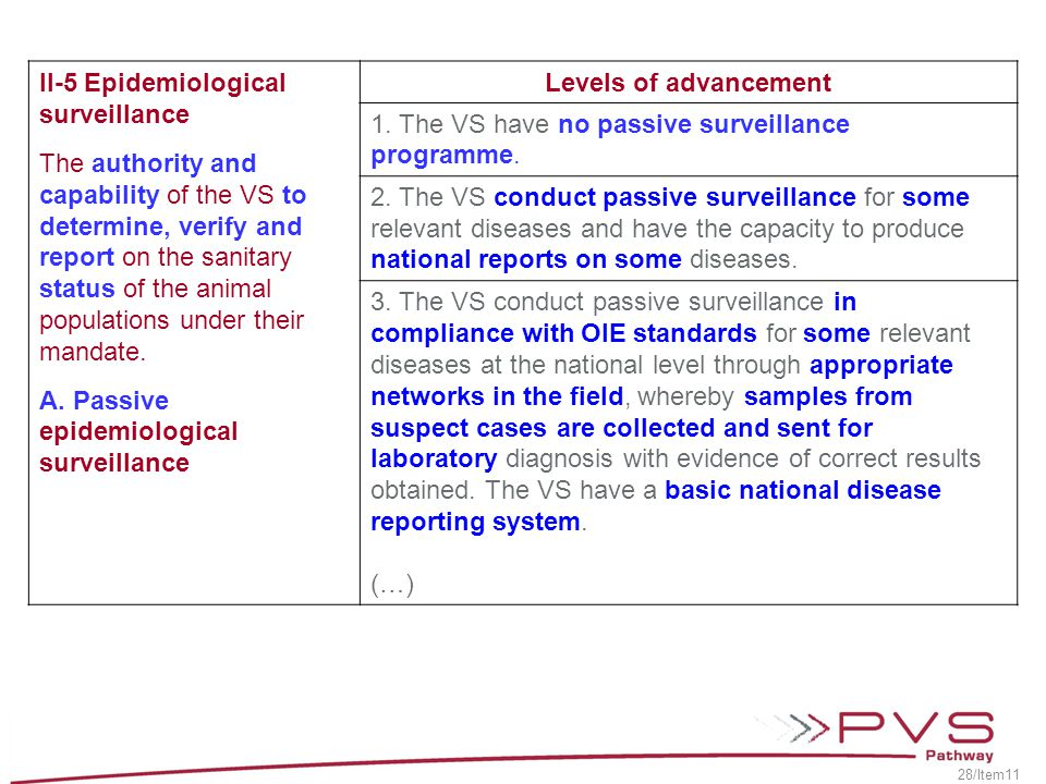 II-5 Epidemiological surveillance