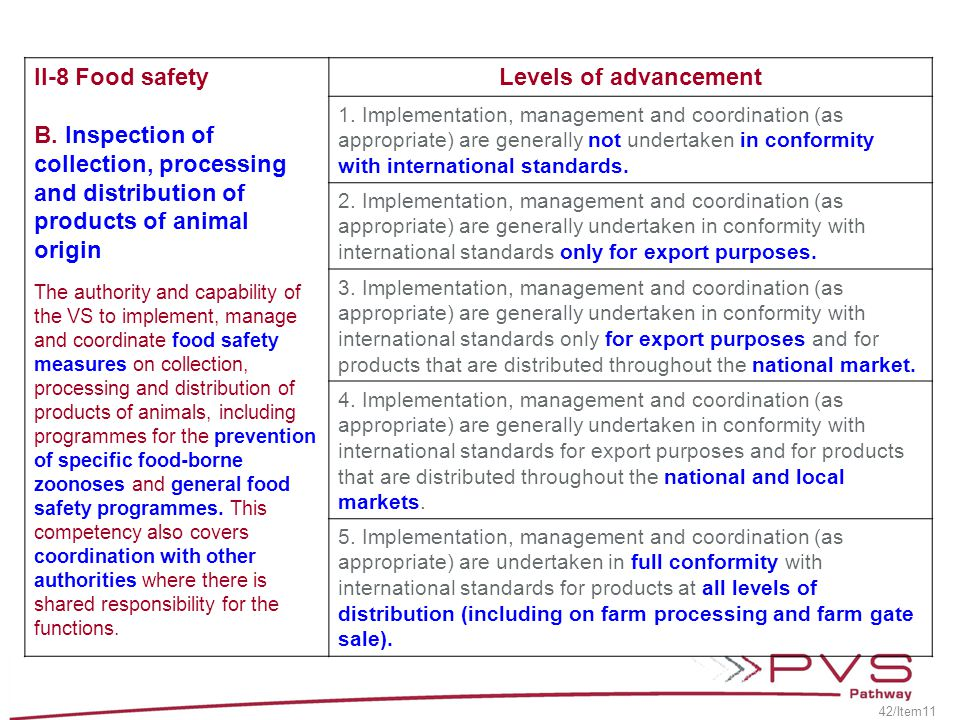 II-8 Food safety B. Inspection of collection, processing and distribution of products of animal origin.