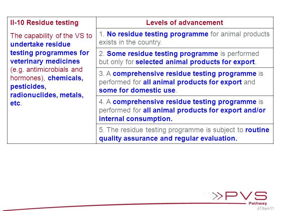 II-10 Residue testing