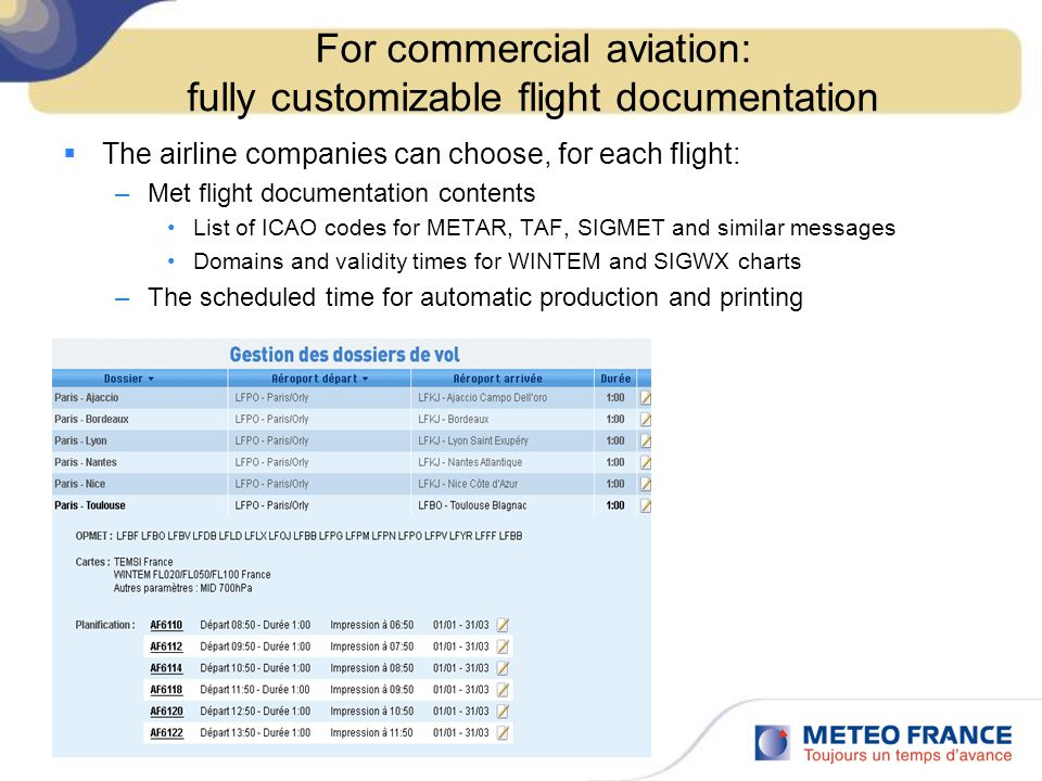 For commercial aviation: fully customizable flight documentation