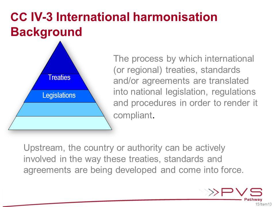 CC IV-3 International harmonisation Background