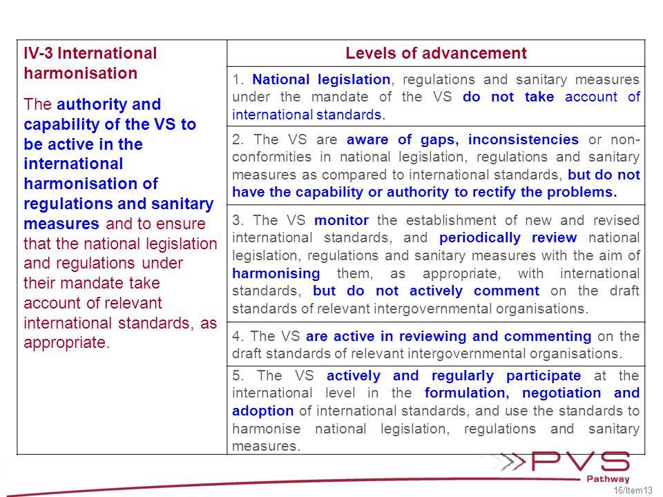 IV-3 International harmonisation