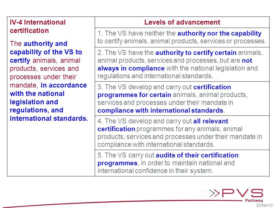IV-4 International certification