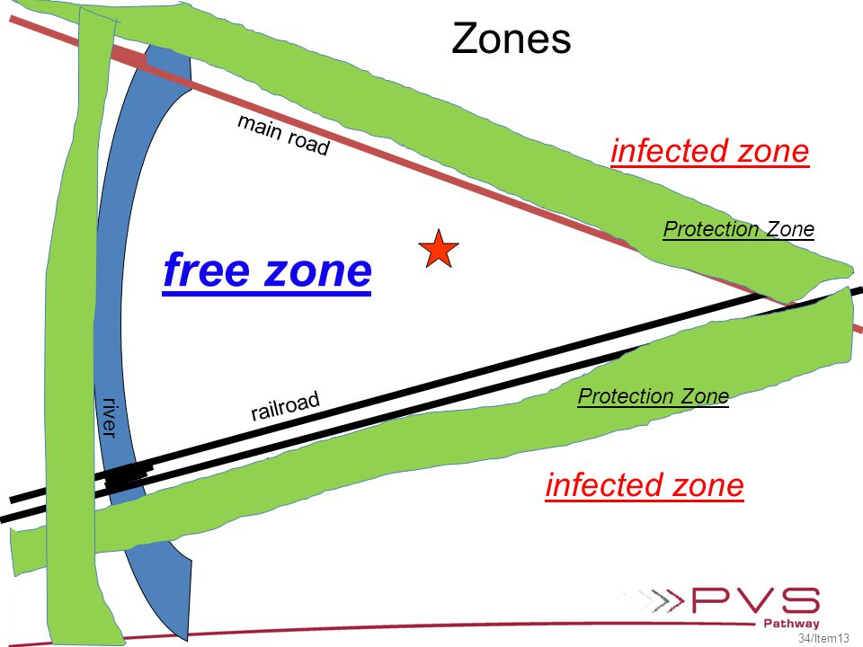 free zone Zones infected zone infected zone main road Protection Zone