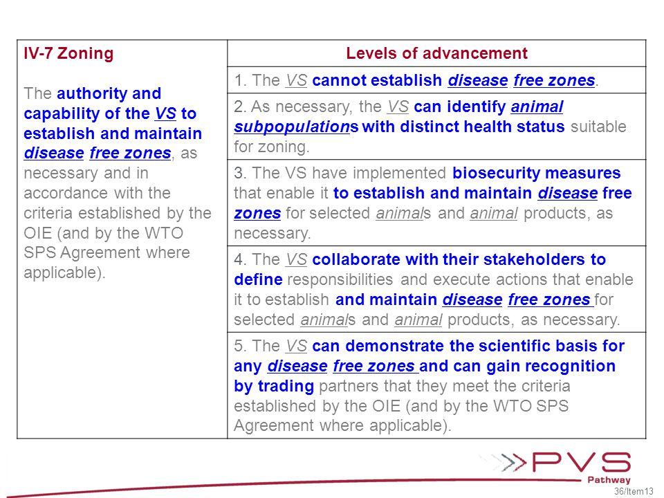 1. The VS cannot establish disease free zones.