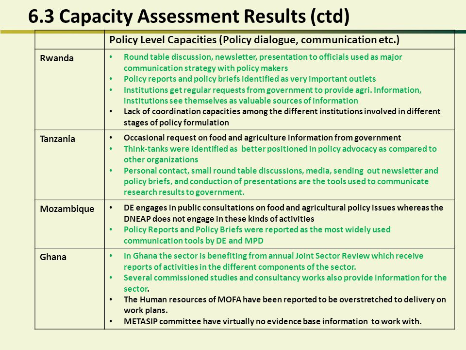 6.3 Capacity Assessment Results (ctd)