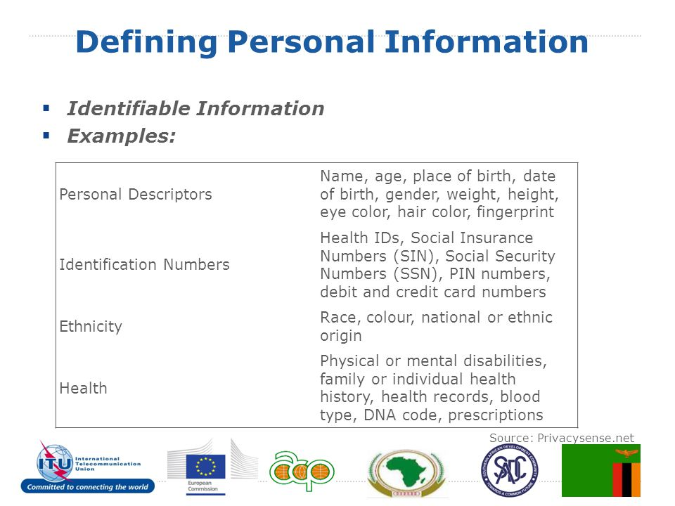 Defining Personal Information