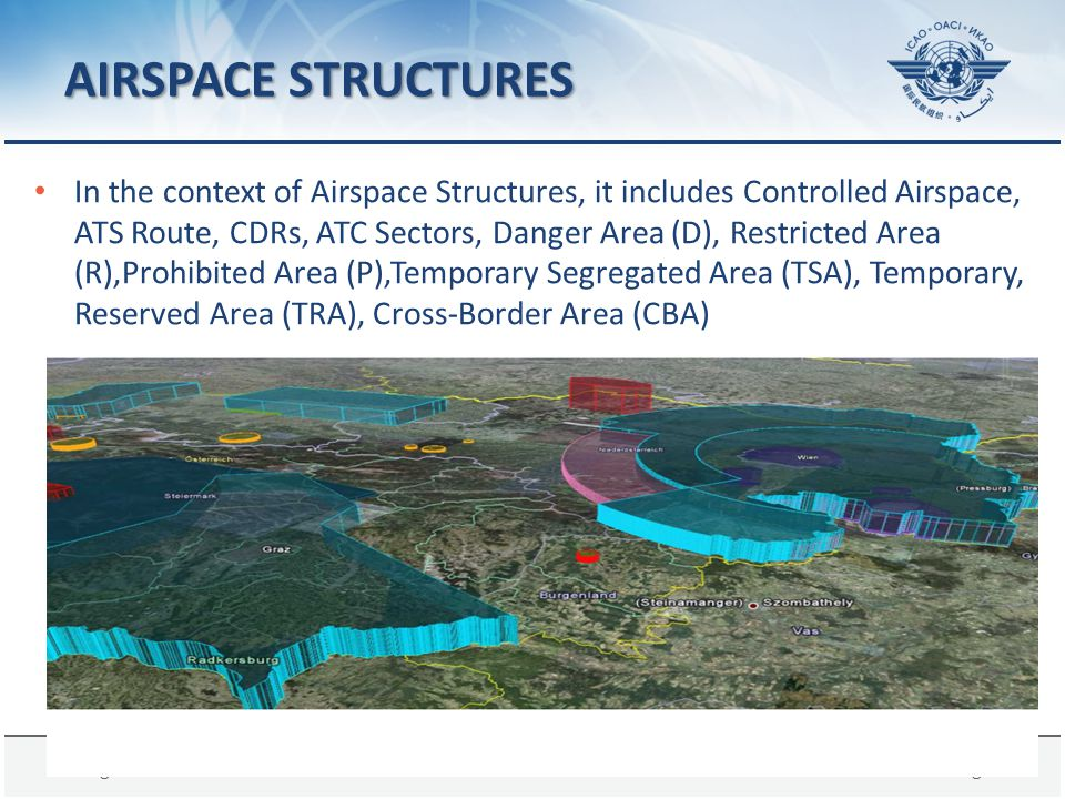 AIRSPACE STRUCTURES