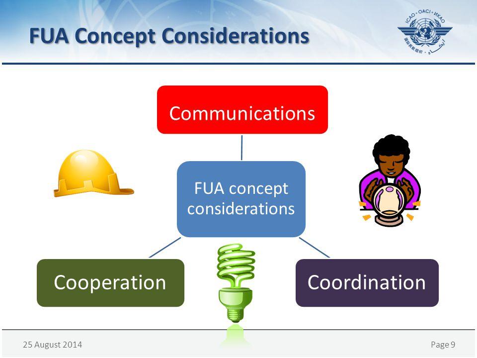 FUA Concept Considerations