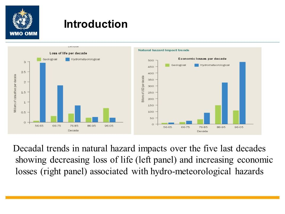 Introduction Decadal trends in natural hazard impacts over the five last decades.