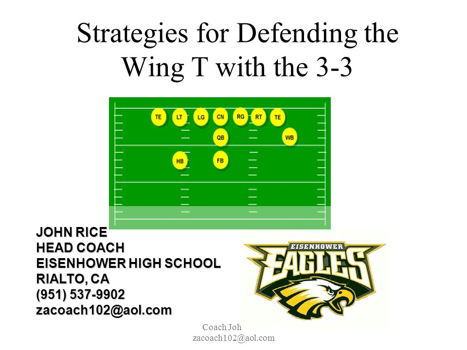 Strategies for Defending the Wing T with the 3-3