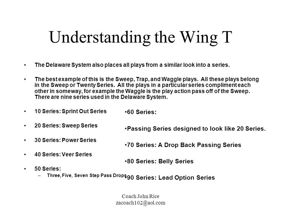 Understanding the Wing T