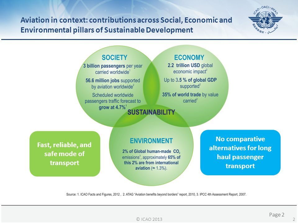 Aviation in context: contributions across Social, Economic and Environmental pillars of Sustainable Development