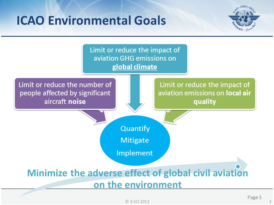 ICAO Environmental Goals