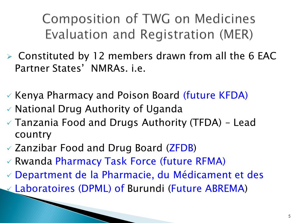 Composition of TWG on Medicines Evaluation and Registration (MER)