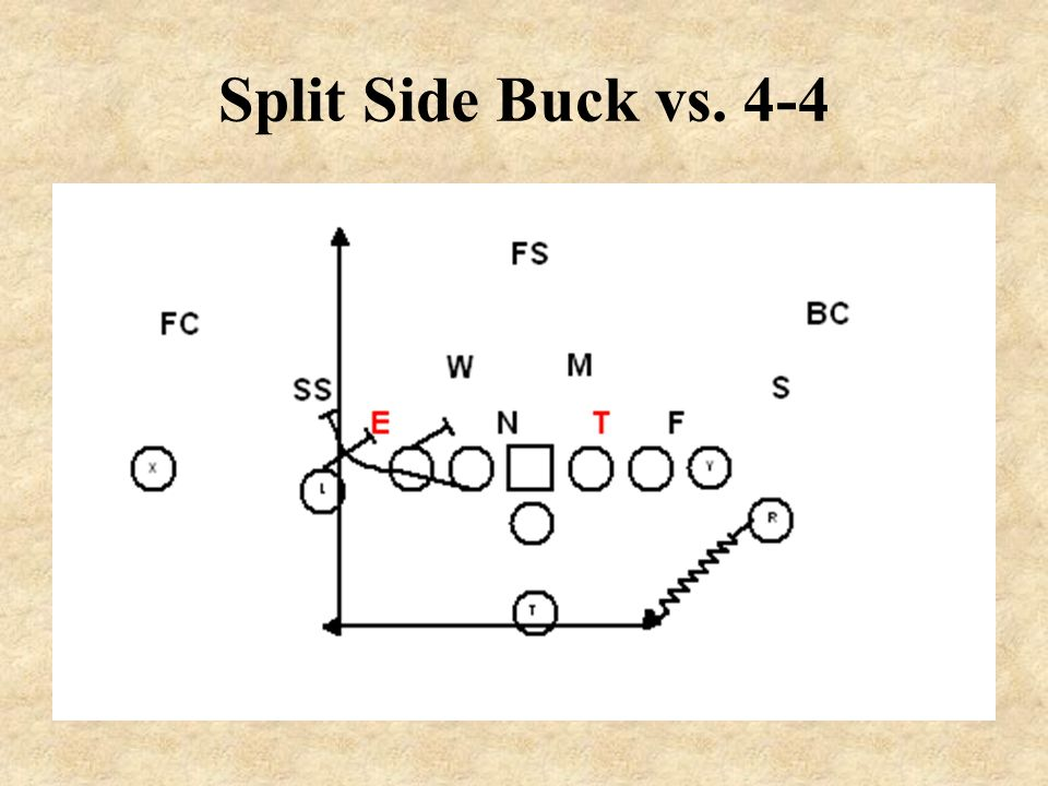 Split Side Buck vs. 4-4
