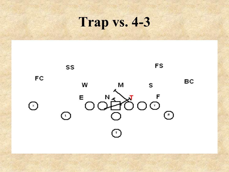 Trap vs. 4-3