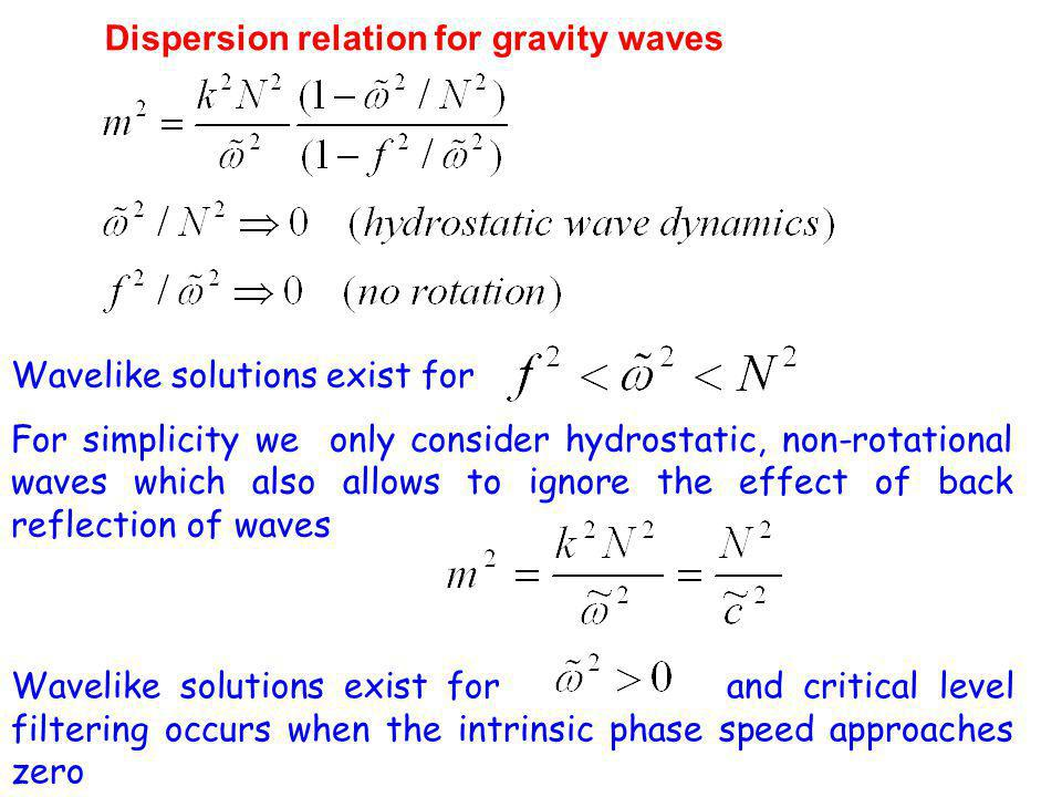 Dispersion relation for gravity waves