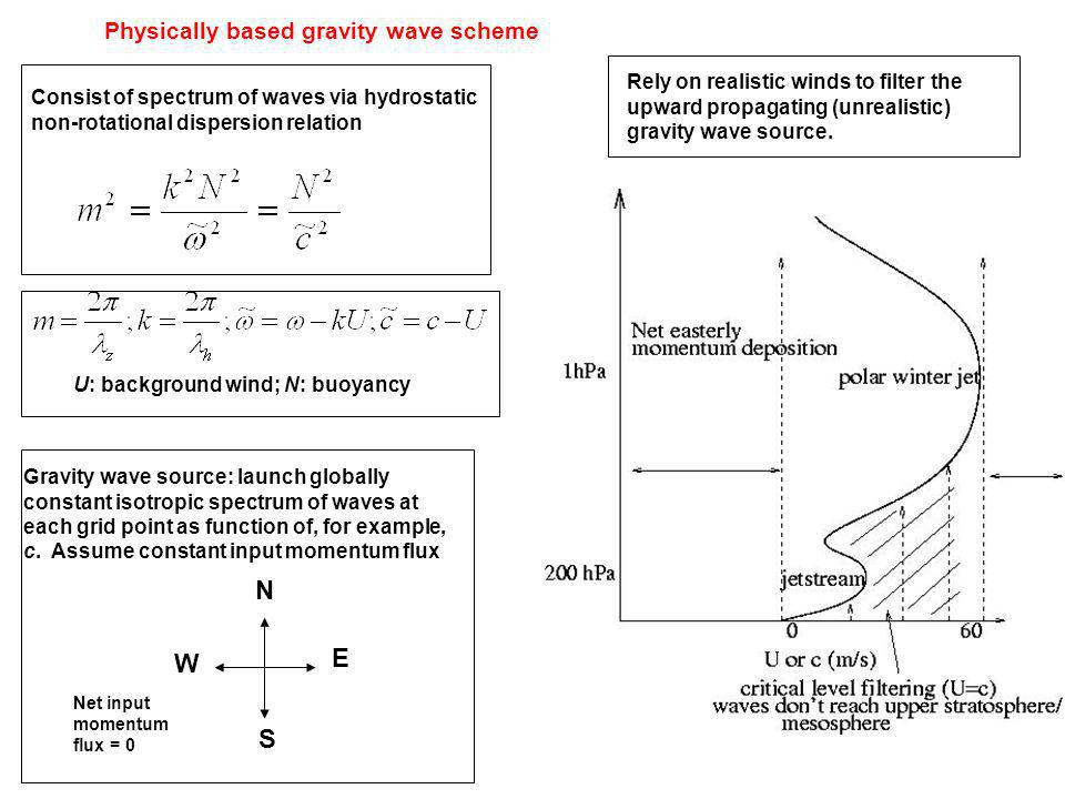 N E W S Physically based gravity wave scheme