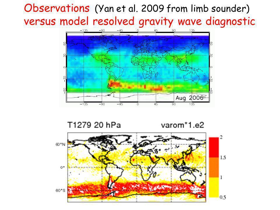 Observations (Yan et al