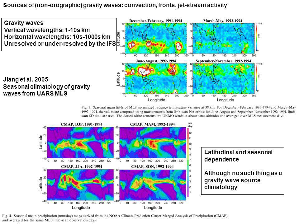 Sources of (non-orographic) gravity waves: convection, fronts, jet-stream activity
