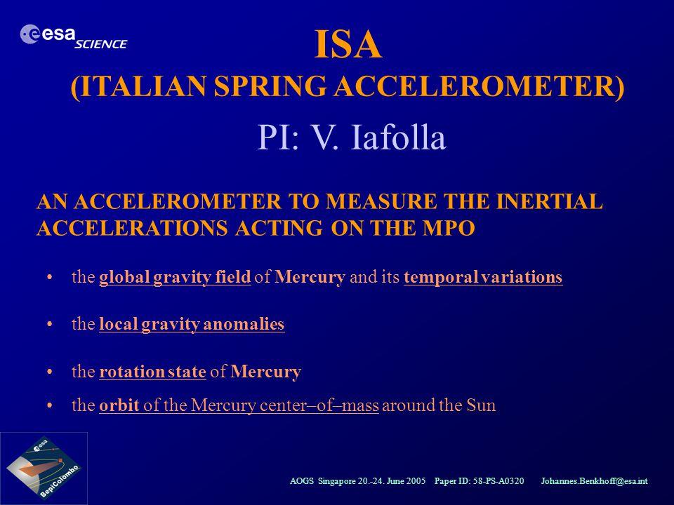 (ITALIAN SPRING ACCELEROMETER)