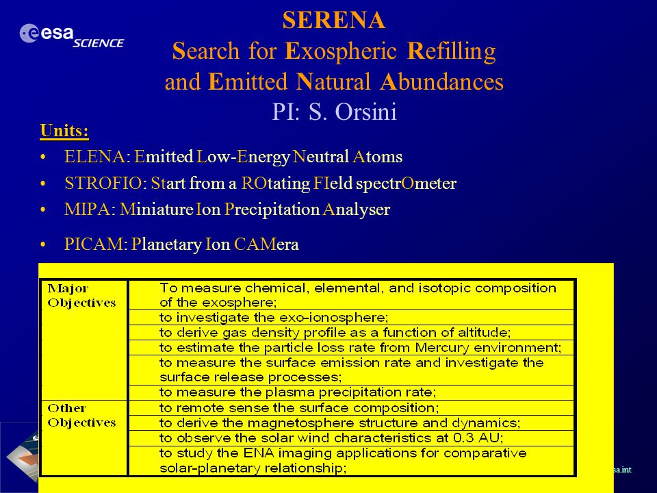 SERENA Search for Exospheric Refilling and Emitted Natural Abundances PI: S. Orsini