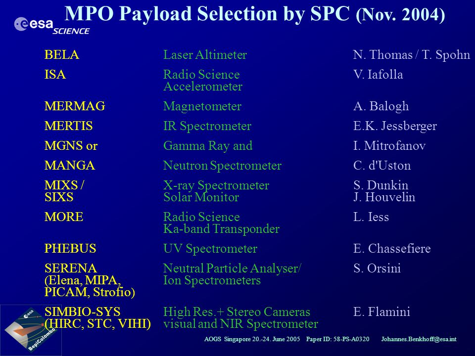 MPO Payload Selection by SPC (Nov. 2004)