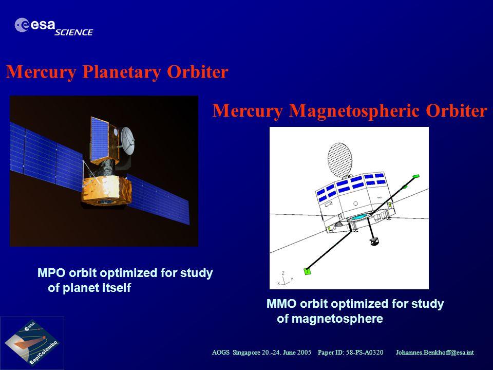 Mercury Planetary Orbiter Mercury Magnetospheric Orbiter