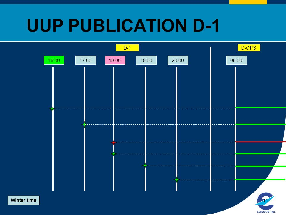 UUP PUBLICATION D-1 D-1 D-OPS 16.00 17.00 18.00 19.00 20.00 06.00