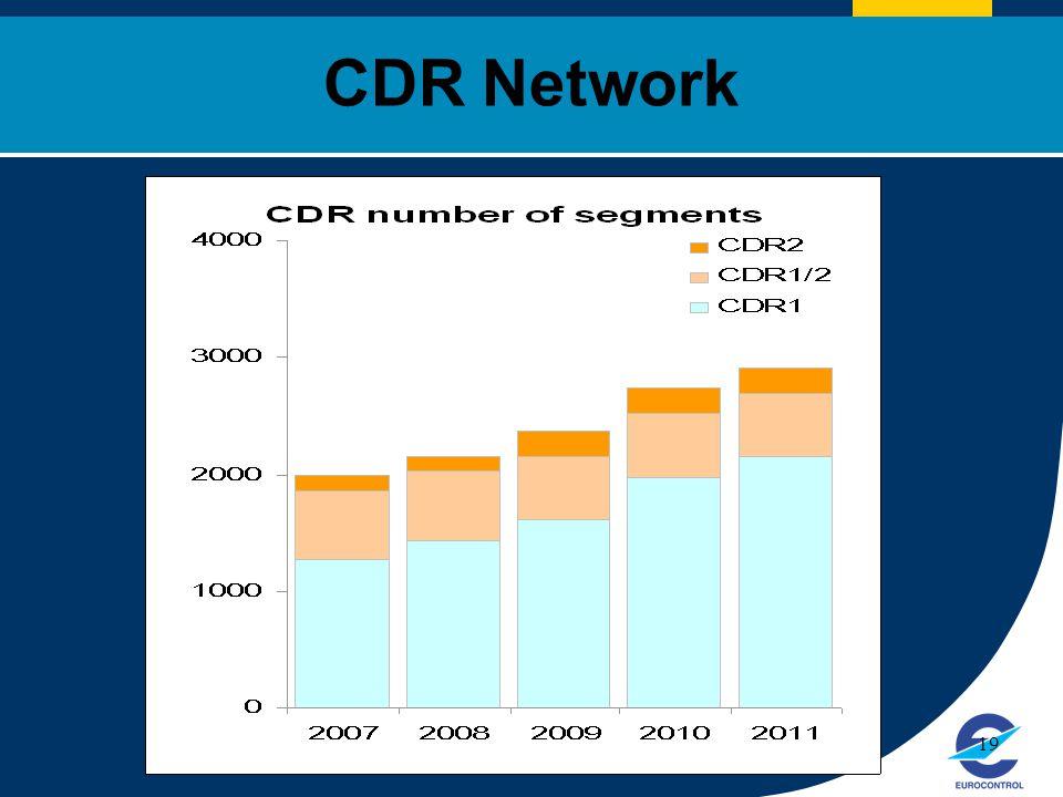 CDR Network