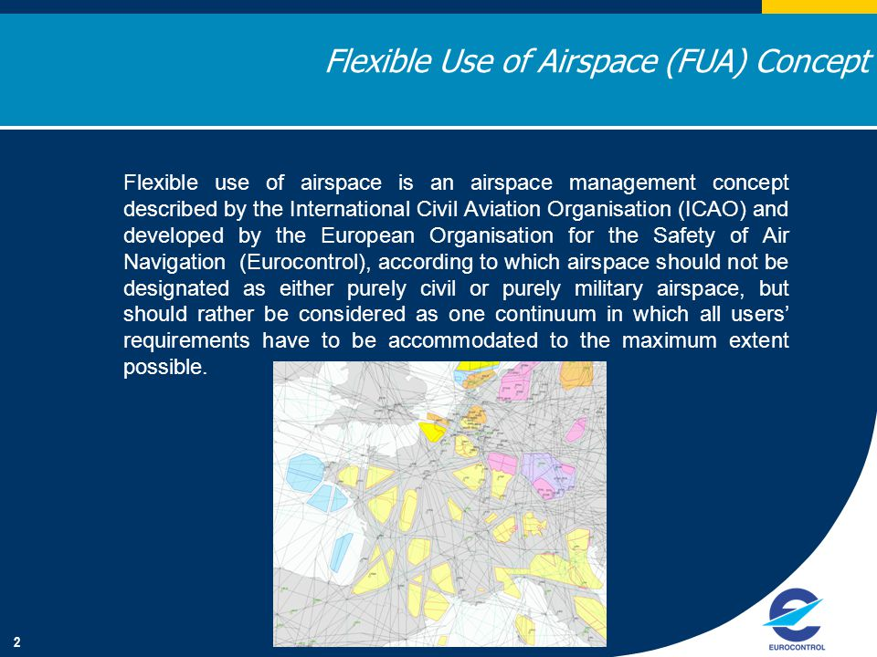 Flexible Use of Airspace (FUA) Concept