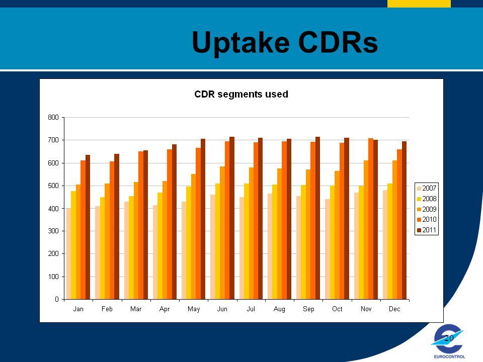 Uptake CDRs