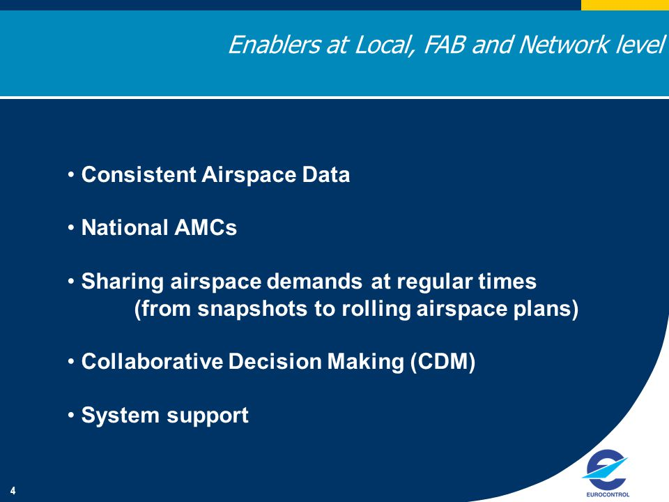 Enablers at Local, FAB and Network level