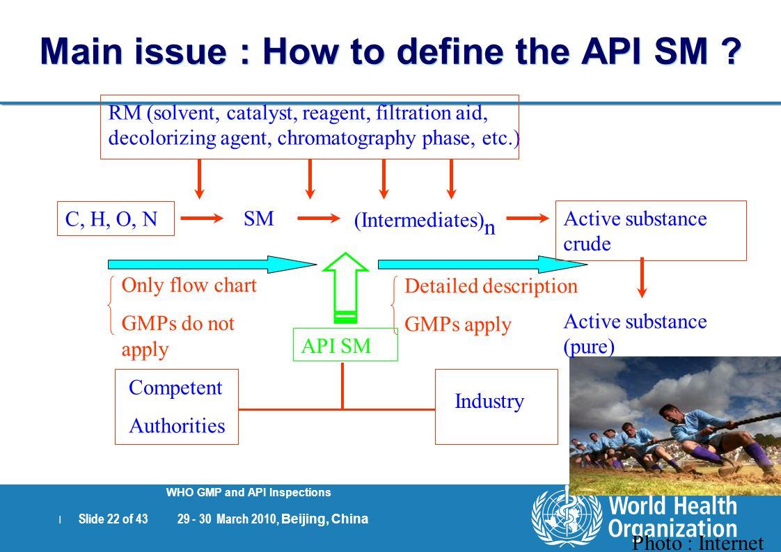 Main issue : How to define the API SM