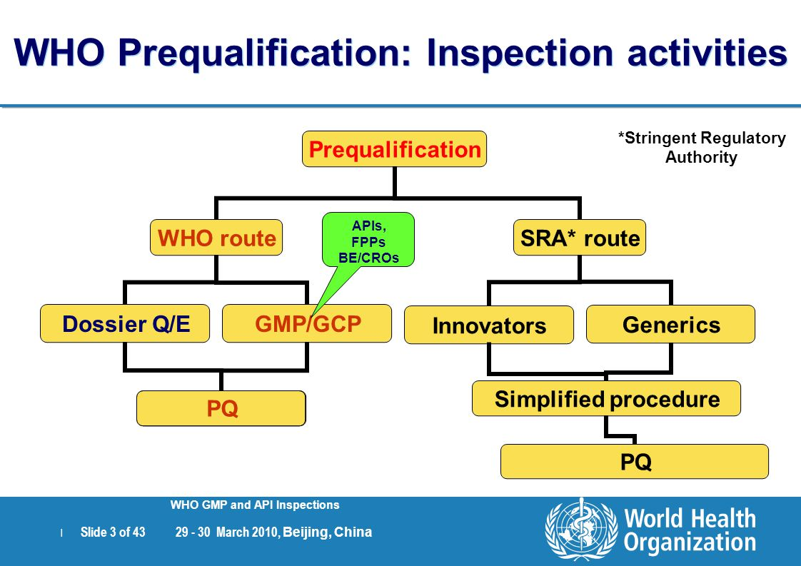 WHO Prequalification: Inspection activities