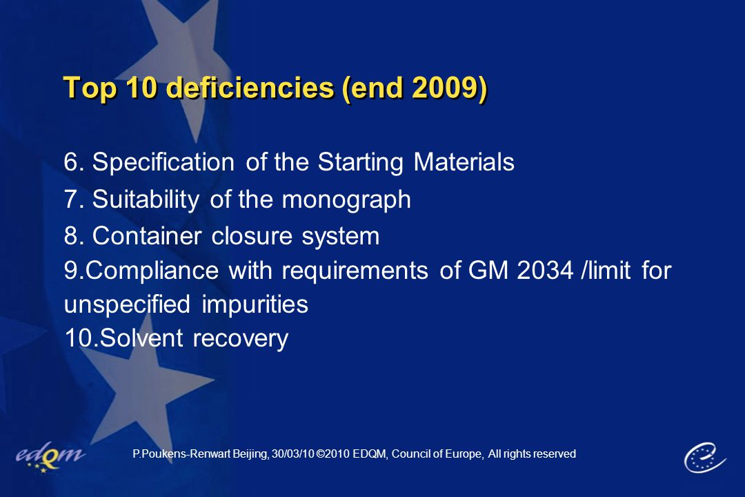 Top 10 deficiencies (end 2009)