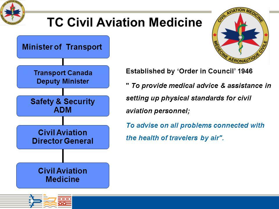 TC Civil Aviation Medicine